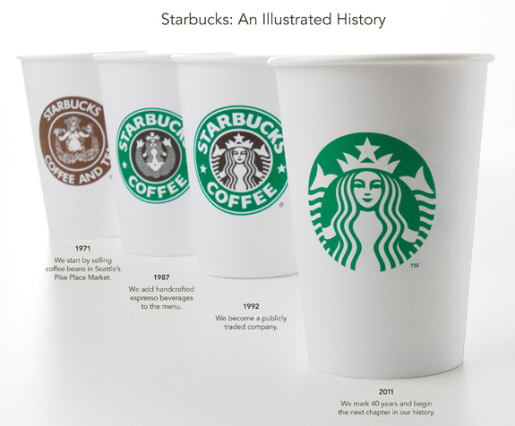 Starbucks, una storia illustrata
